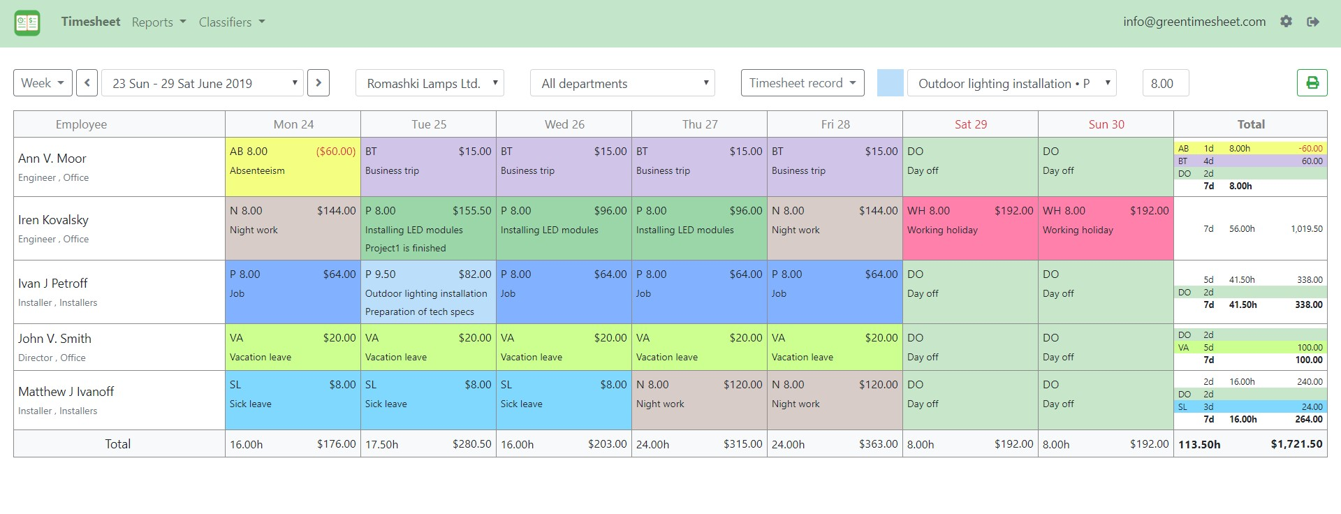 time tracker, workday, wages, work hours calculator
